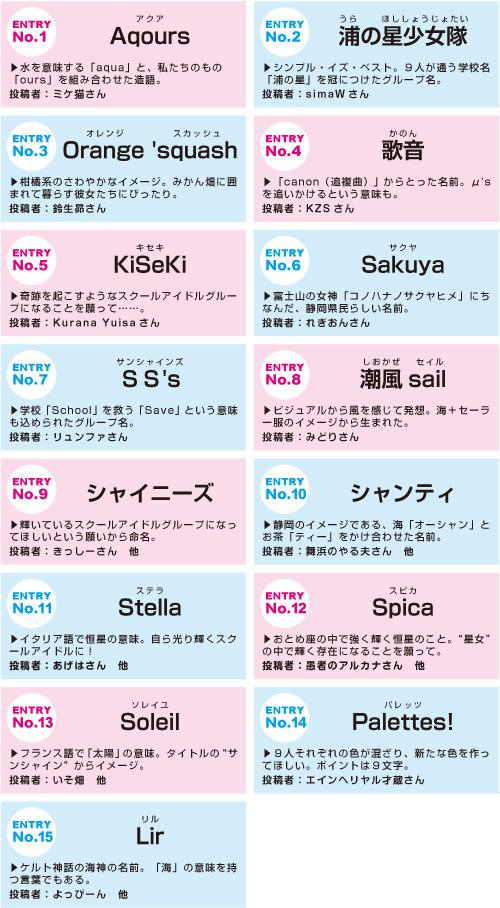 Love-Live-Sunshine-Group-Name-Options